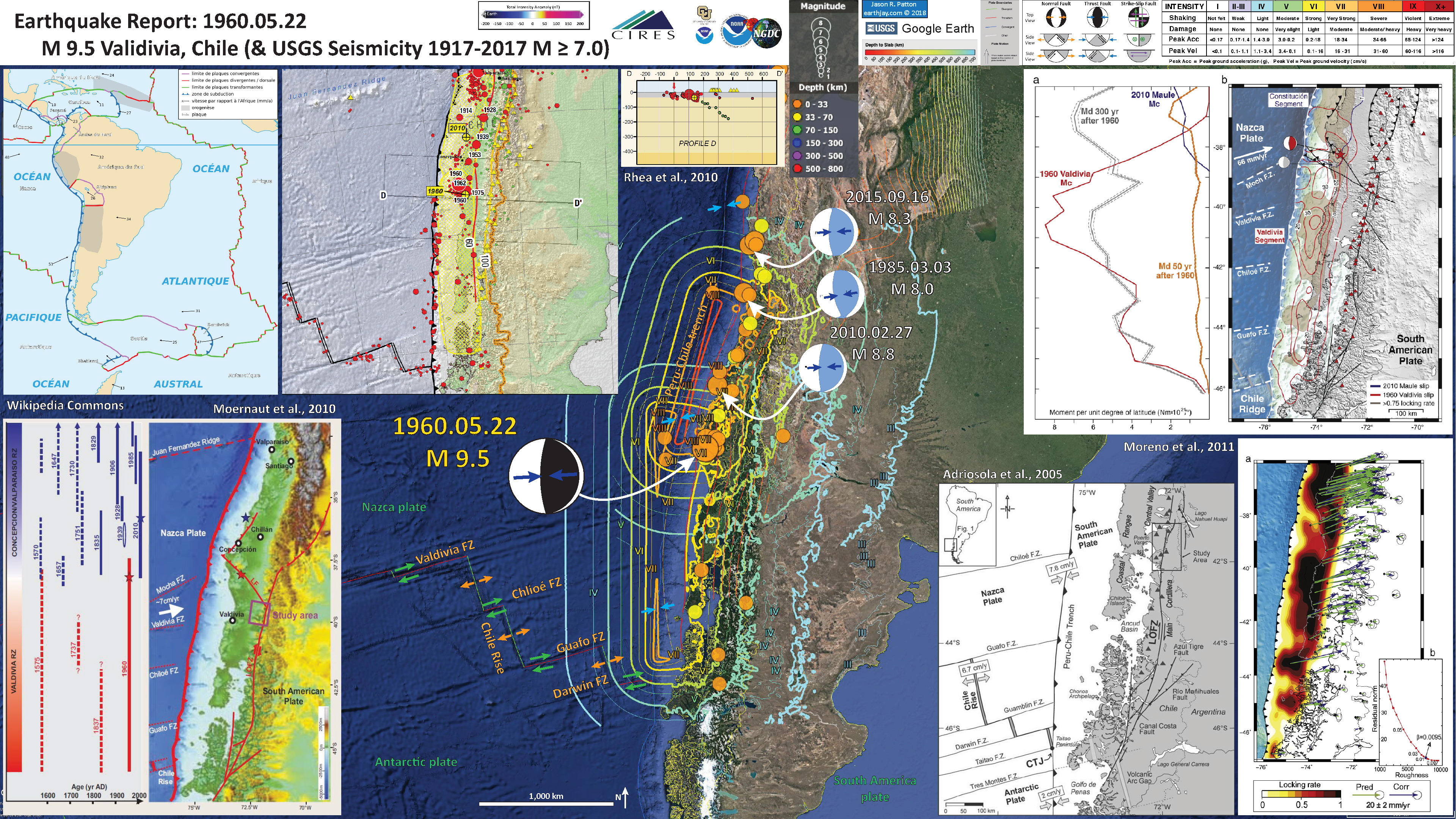 Why earthquakes occur frequently in Chile 15