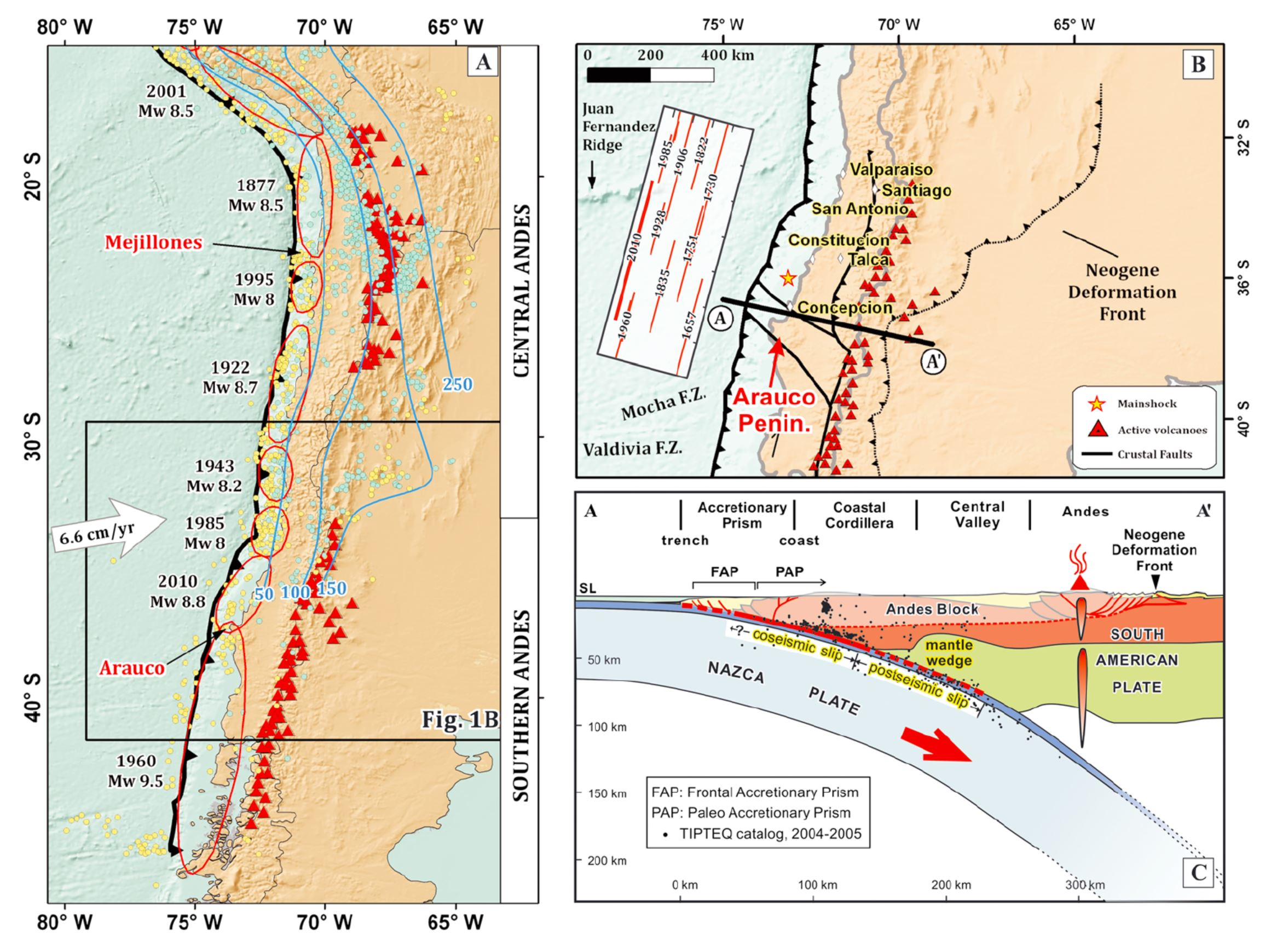 earthquakes coursework notes In the diagram below the dotted line represents the standard richter earthquake this standard earthquake is 100 km away and produces 1 mm of amplitude on the seismogram it is assigned a magnitude of 3 other earthquakes can then be referenced to this standard note that a 100 km-away earthquake of magnitude 4.