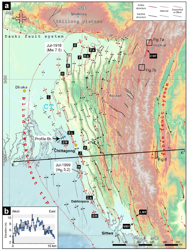 active tectonics and alluvial drivers