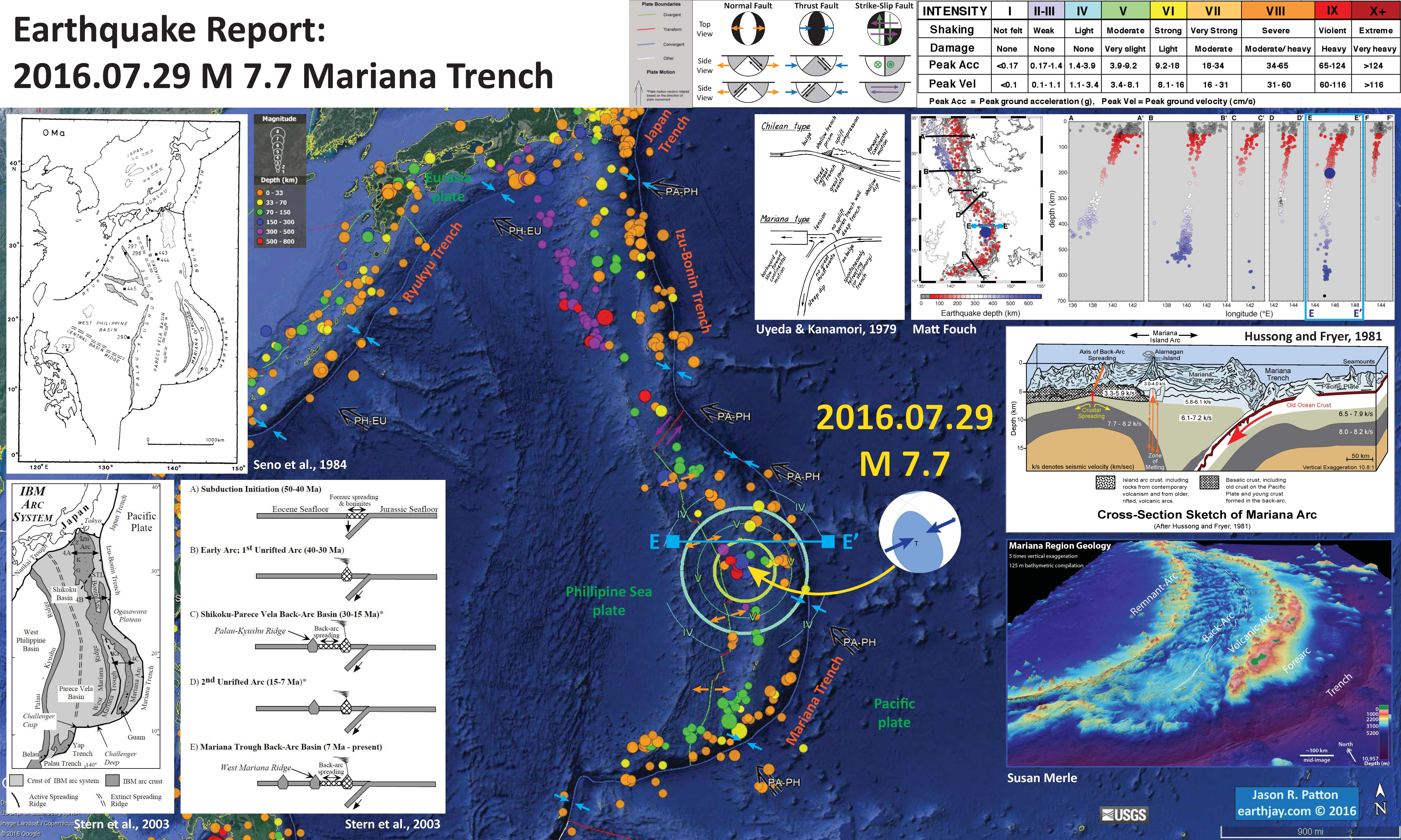 Picture of: Earthquakereport Mariana Trench Jay Patton Online
