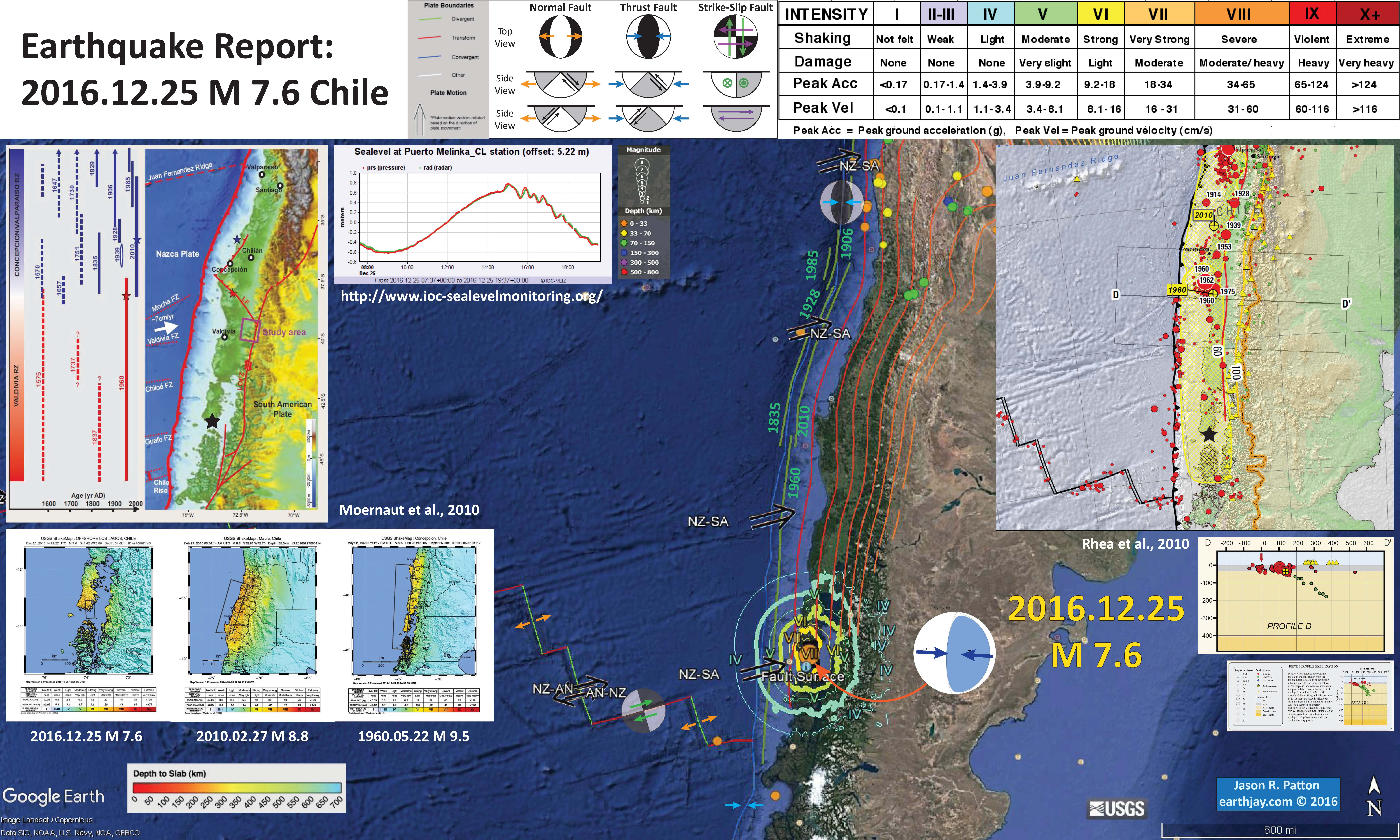 Earthquake report chile jay patton online this map shows the mmi contours for the 1960 and 2010 earthquakes in addition to this 2016 earthquake this helps us visualize the spatial extent for these gumiabroncs Image collections