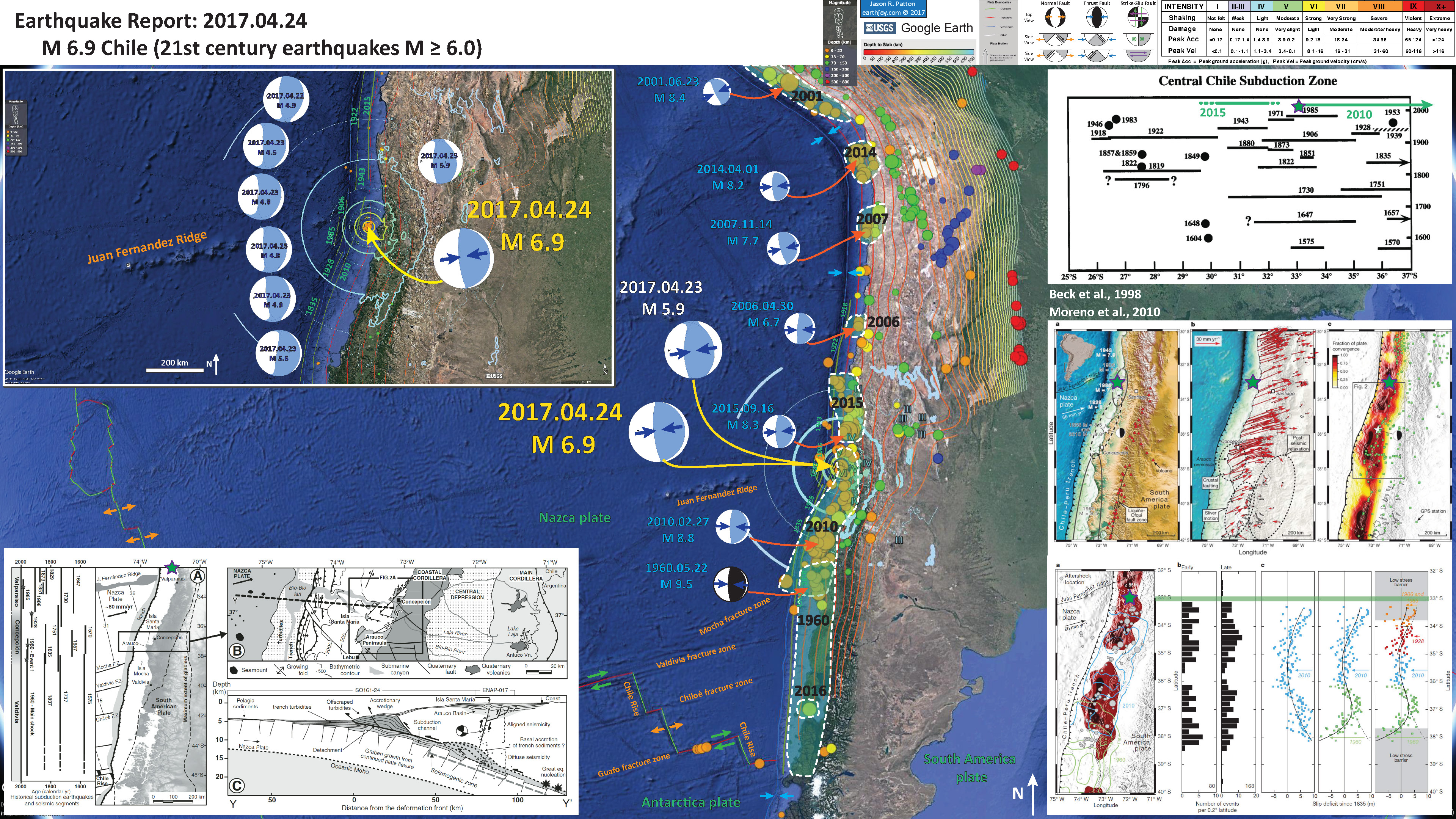 Earthquake report chile jay patton online as mentioned above this earthquake has the potential to cause more harm than the earlier earthquakes due to its larger magnitude gumiabroncs Images