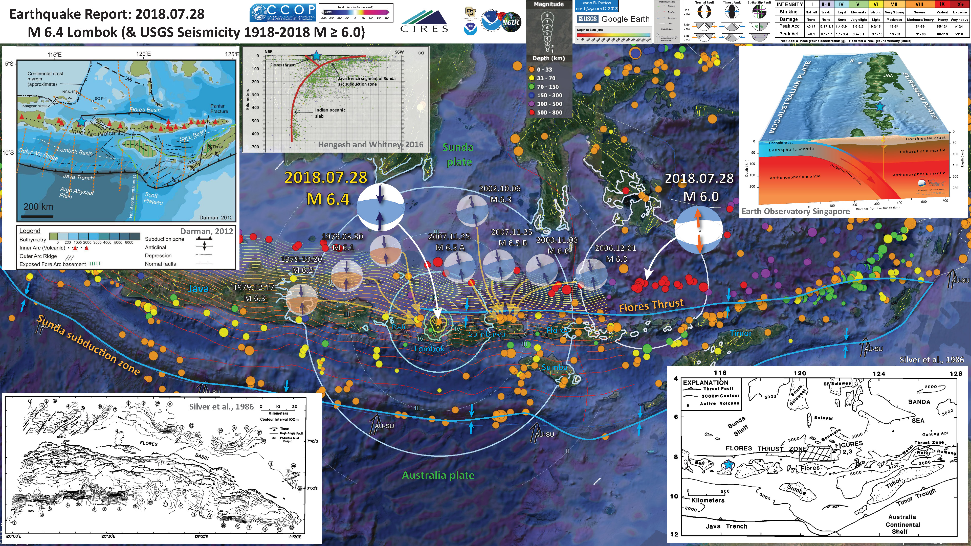 Earthquake Report: Lombok, Indonesia | Jay Patton online