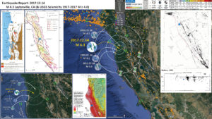 report earthquake Summary of report earthquake risk study for oregon's critical energy infrastructure hub cascadia subduction zone earthquake would impact the cei hub with.